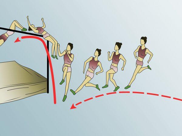 cara melakukan lompat tinggi