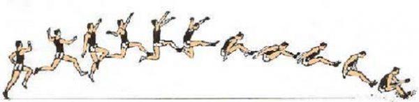 lompat jauh gaya berjalan di udara